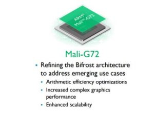 everything about Mali G72